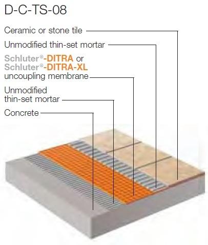 Ditra Ditra Heat Rhode Island Tile